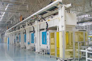 Cylinder Block Production Line